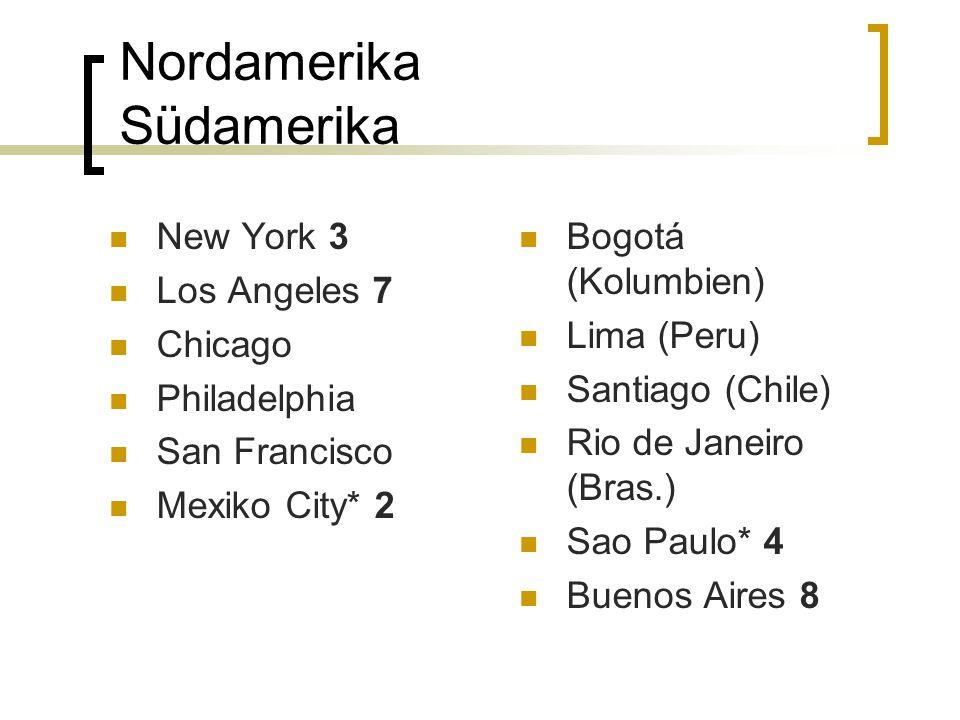 Nordamerika Südamerika