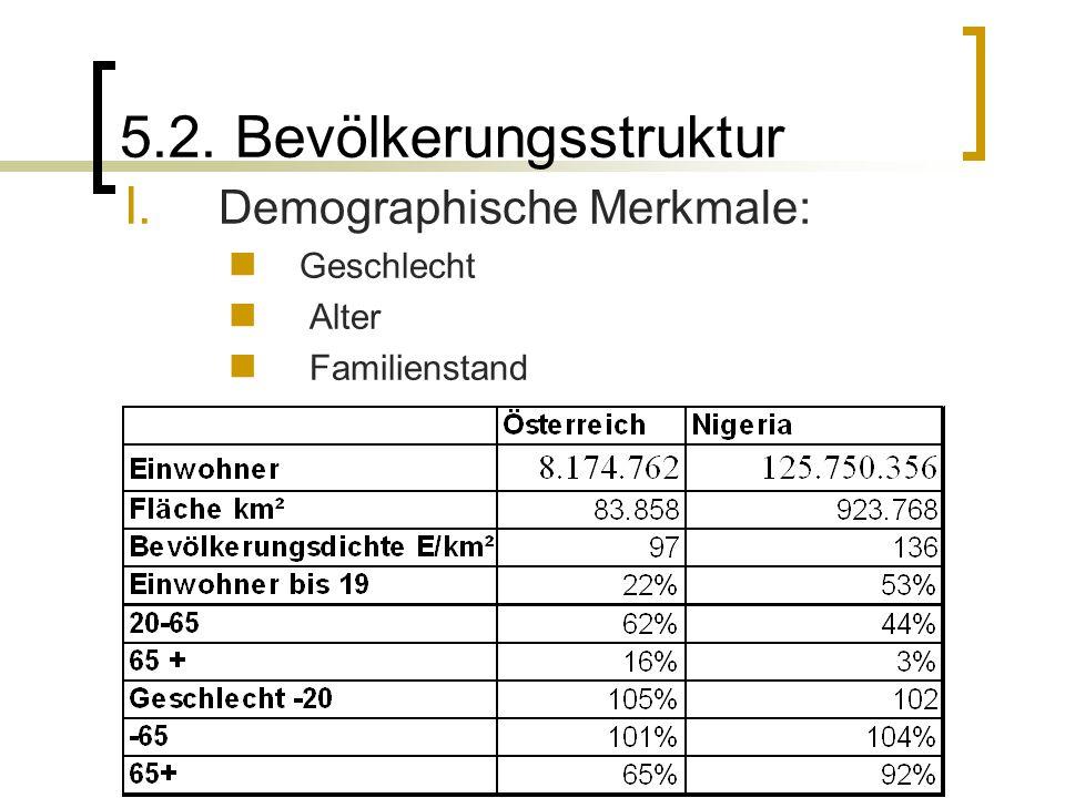 5.2. Bevölkerungsstruktur