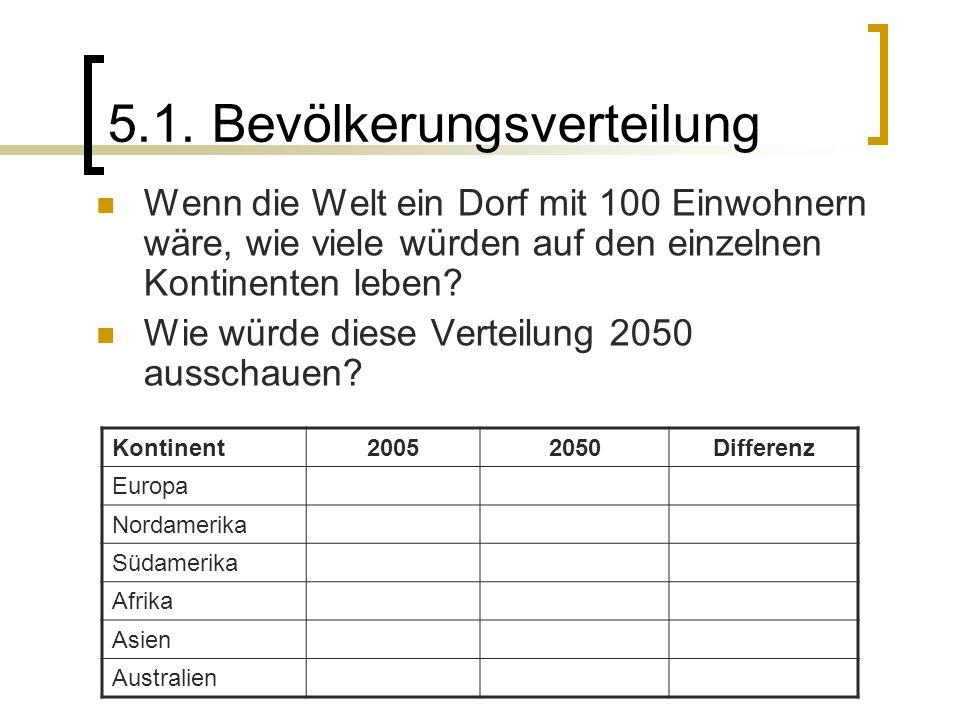 5.1. Bevölkerungsverteilung
