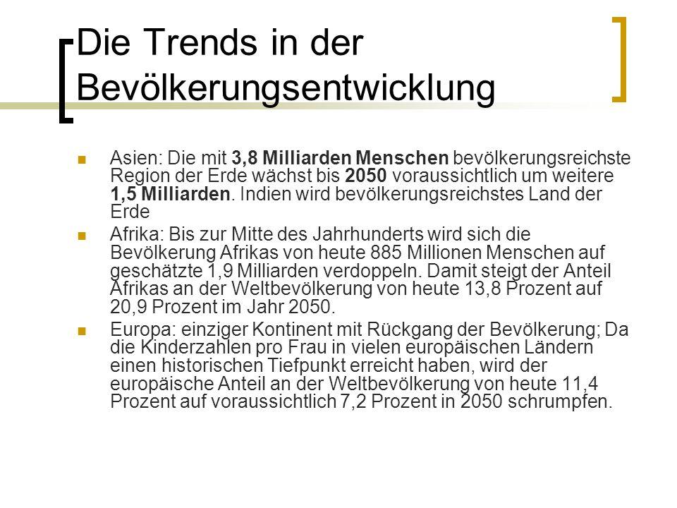 Die Trends in der Bevölkerungsentwicklung
