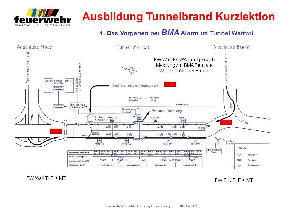 1. Das Vorgehen bei BMA Alarm im Tunnel Wattwil