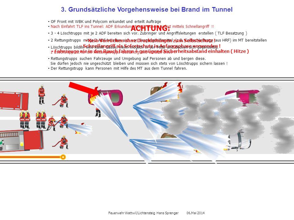 ACHTUNG: 3. Grundsätzliche Vorgehensweise bei Brand im Tunnel