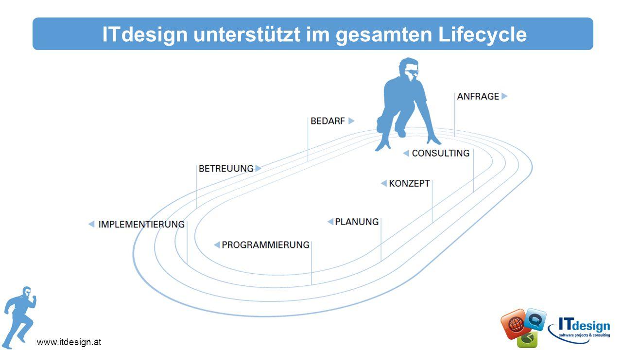ITdesign unterstützt im gesamten Lifecycle