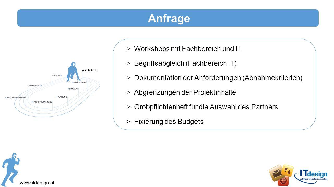Anfrage Workshops mit Fachbereich und IT