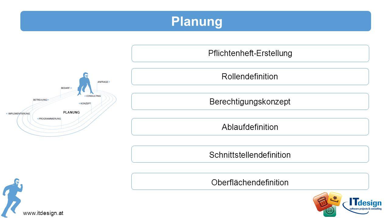 Planung Pflichtenheft-Erstellung Rollendefinition Berechtigungskonzept