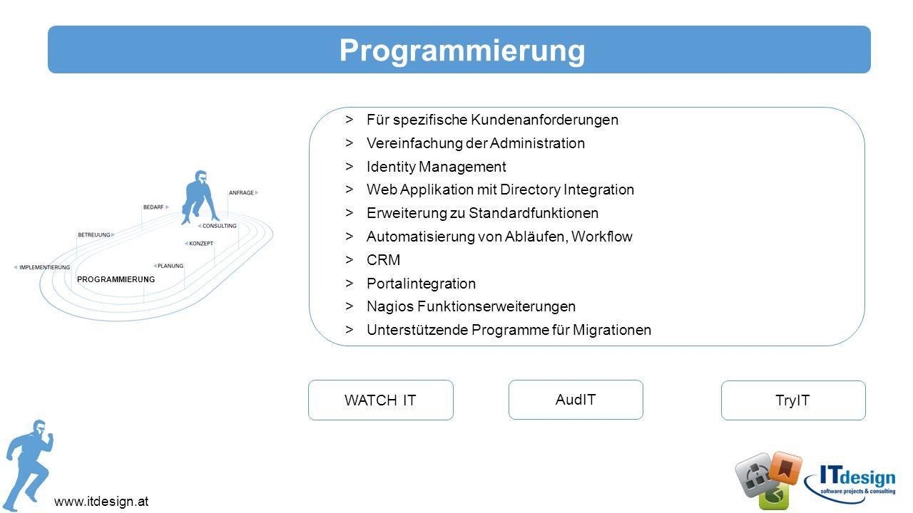 Programmierung WATCH IT AudIT TryIT