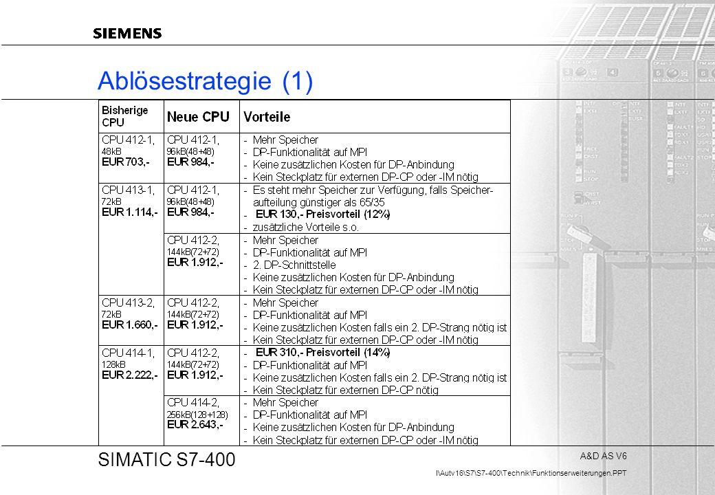 Ablösestrategie (1)