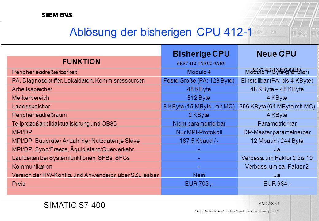 Ablösung der bisherigen CPU 412-1