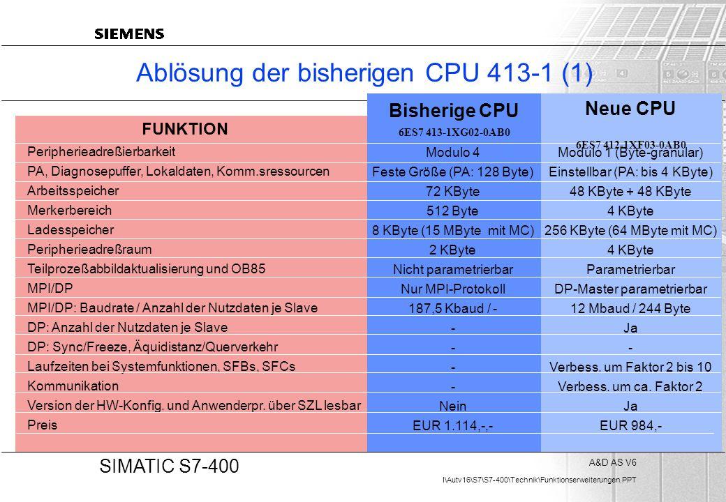 Ablösung der bisherigen CPU 413-1 (1)