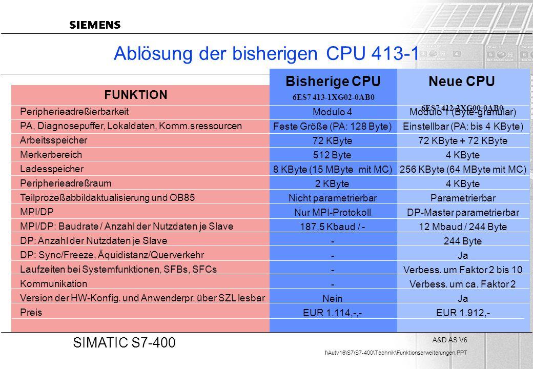 Ablösung der bisherigen CPU 413-1