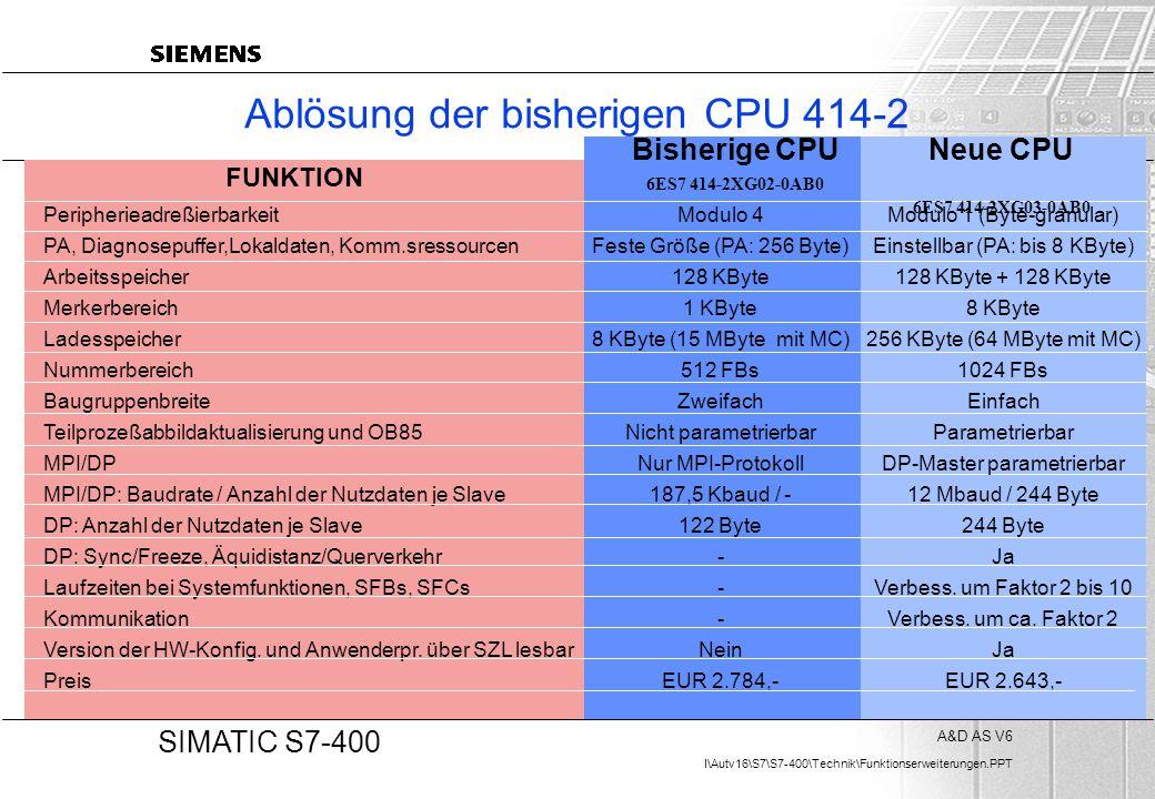 Ablösung der bisherigen CPU 414-2