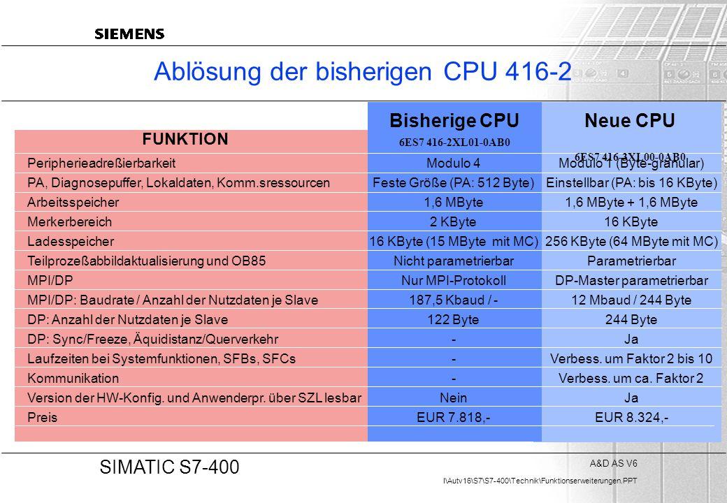 Ablösung der bisherigen CPU 416-2