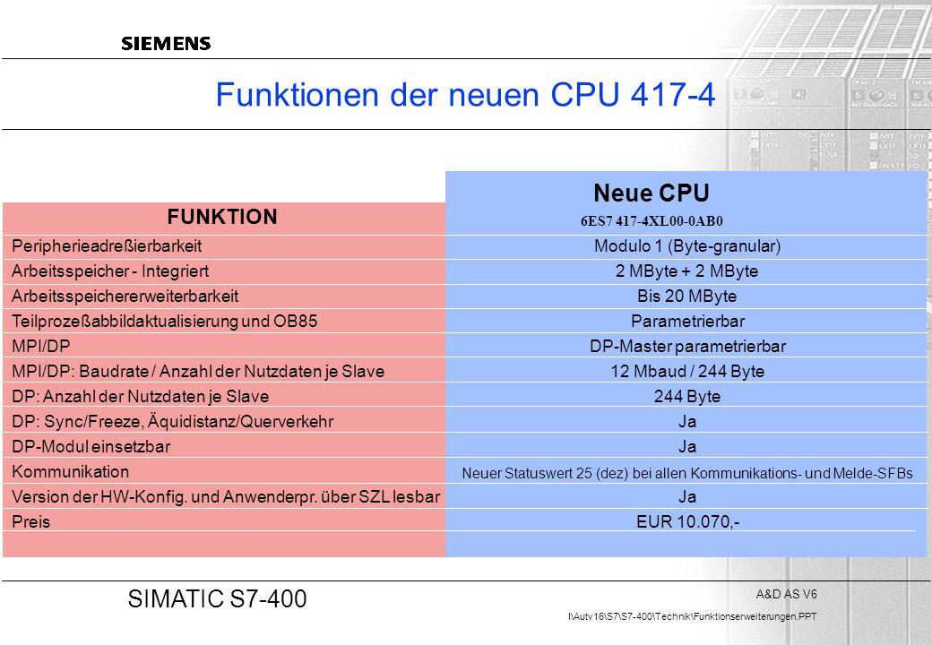 Funktionen der neuen CPU 417-4