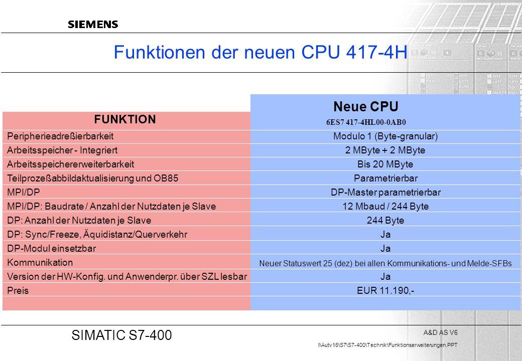 Funktionen der neuen CPU 417-4H