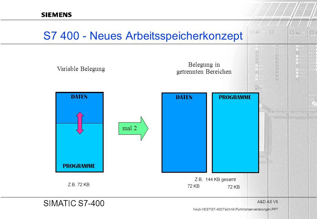 S7 400 - Neues Arbeitsspeicherkonzept