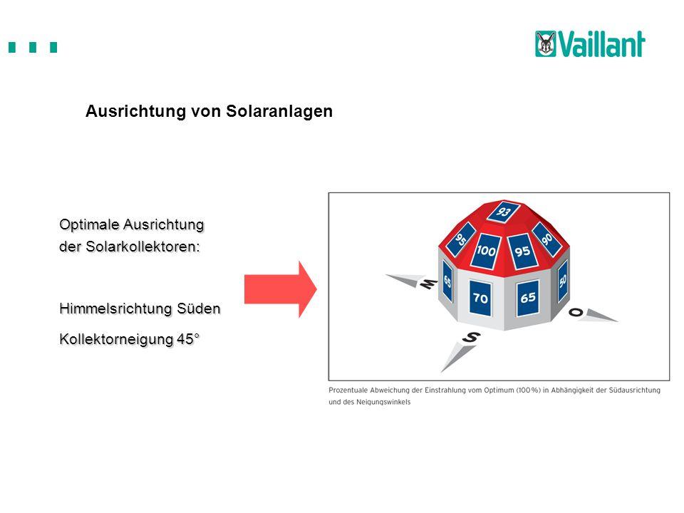 Ausrichtung von Solaranlagen