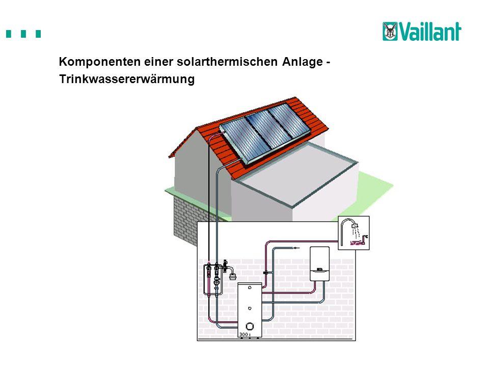 Komponenten einer solarthermischen Anlage - Trinkwassererwärmung