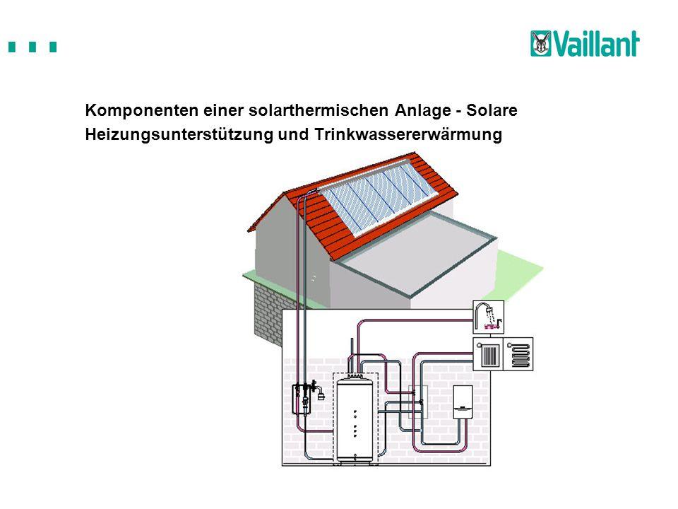 Komponenten einer solarthermischen Anlage - Solare Heizungsunterstützung und Trinkwassererwärmung