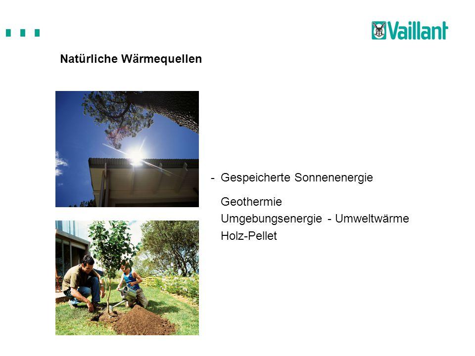 Natürliche Wärmequellen
