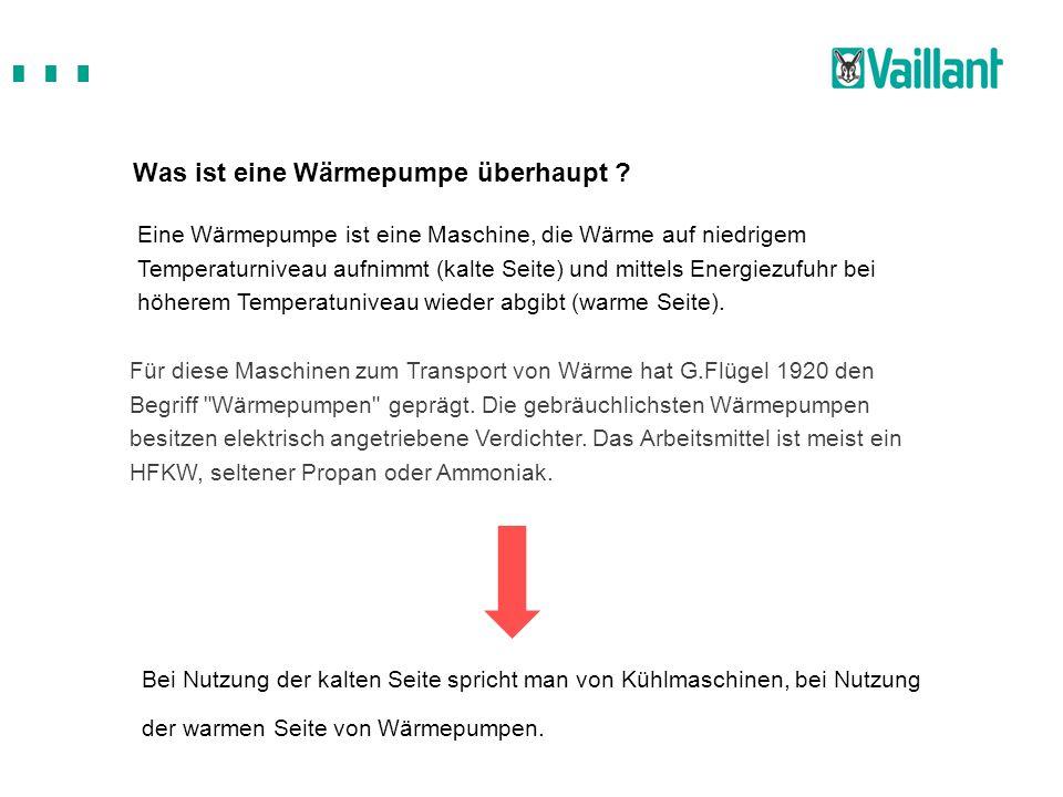 Wärepumpe und Solarthermie – Best Practice im Wohn- und Gewerbebau ...