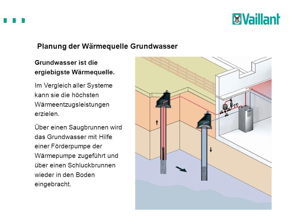 Planung der Wärmequelle Grundwasser