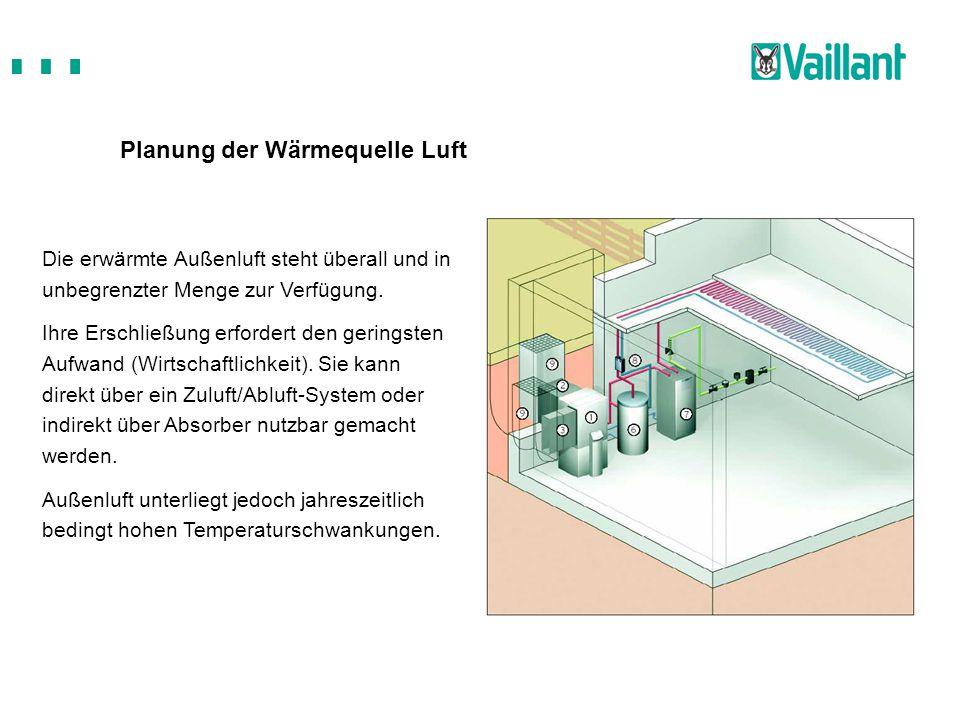 Planung der Wärmequelle Luft