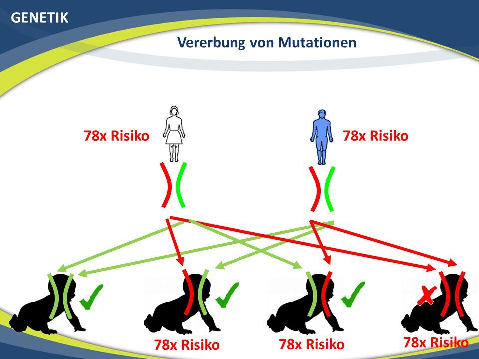 (nur 2 Gendefekte führen zur Krankheit) Vererbung von Mutationen