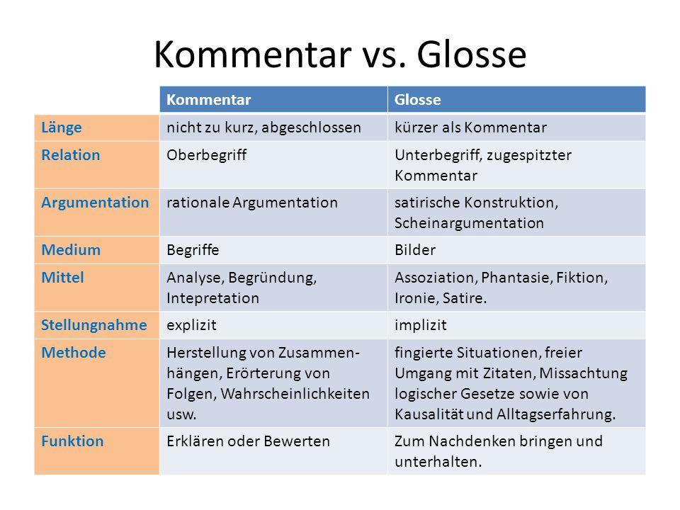 Kommentar vs. Glosse Kommentar Glosse Länge