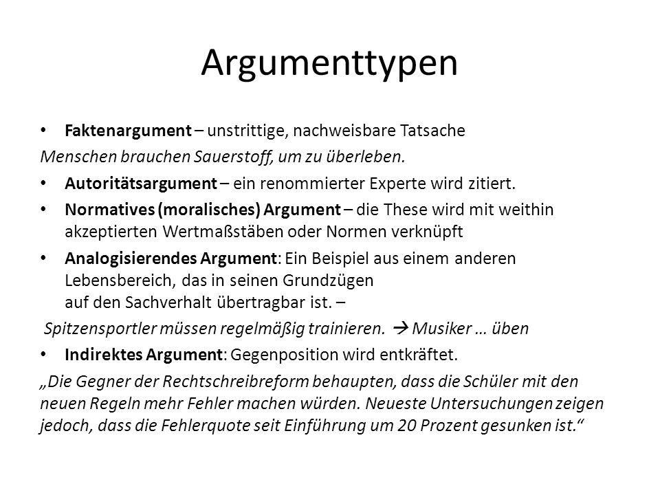 Argumenttypen Faktenargument – unstrittige, nachweisbare Tatsache