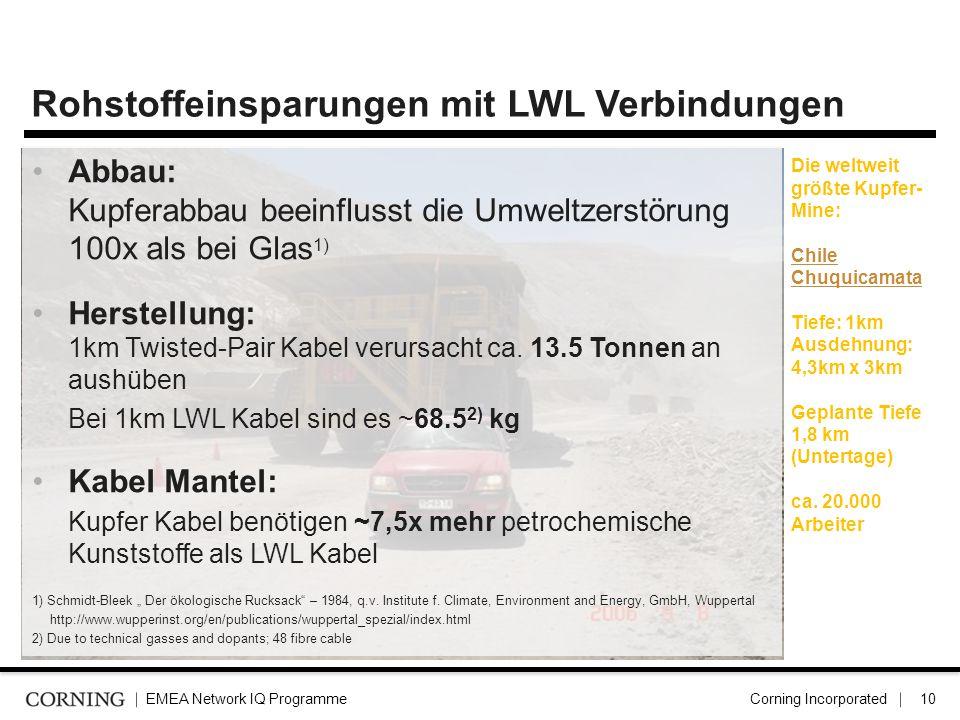 Rohstoffeinsparungen mit LWL Verbindungen
