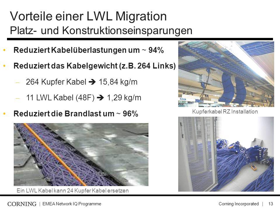 Vorteile einer LWL Migration Platz- und Konstruktionseinsparungen