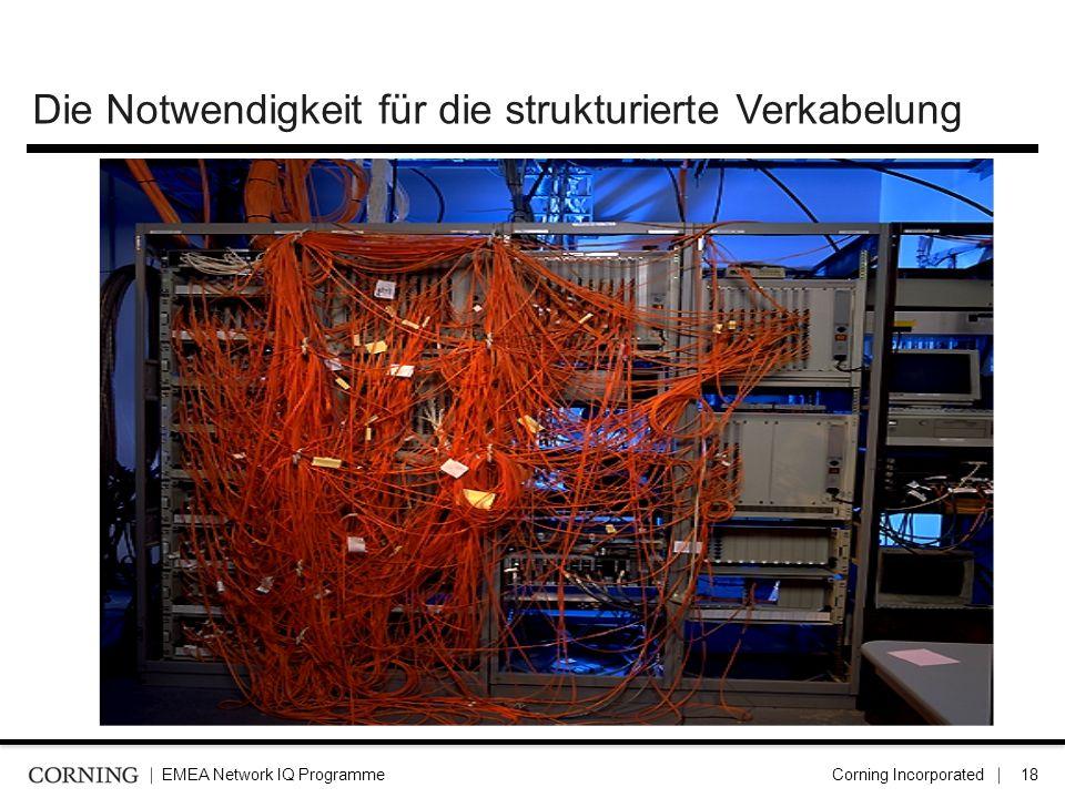 Die Notwendigkeit für die strukturierte Verkabelung