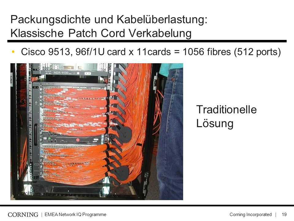 Packungsdichte und Kabelüberlastung: Klassische Patch Cord Verkabelung