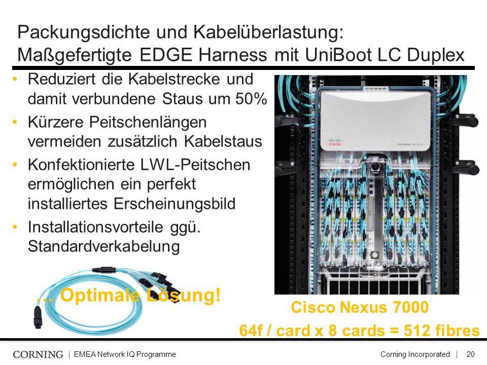 Packungsdichte und Kabelüberlastung: Maßgefertigte EDGE Harness mit UniBoot LC Duplex