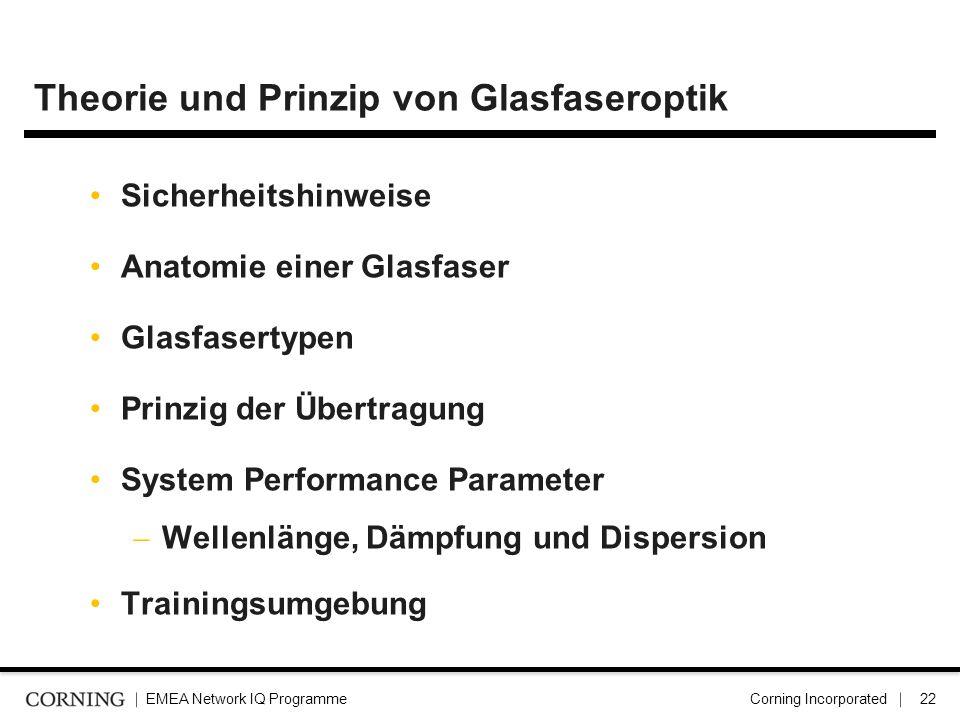 Theorie und Prinzip von Glasfaseroptik