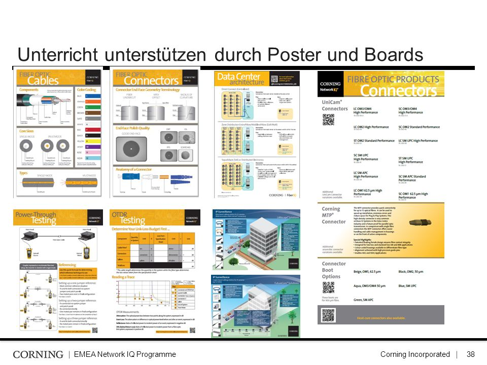 Unterricht unterstützen durch Poster und Boards