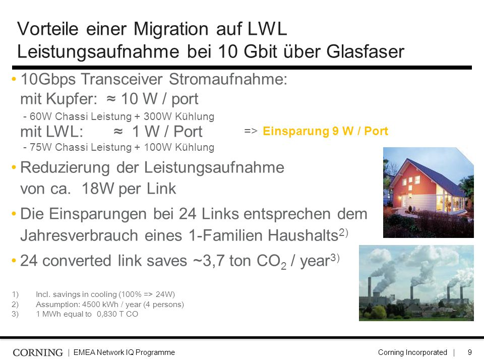 Vorteile einer Migration auf LWL Leistungsaufnahme bei 10 Gbit über Glasfaser