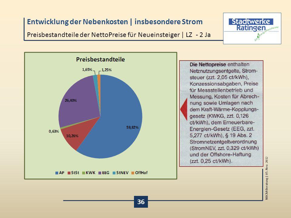 Preisbestandteile der NettoPreise für Neueinsteiger | LZ - 2 Ja