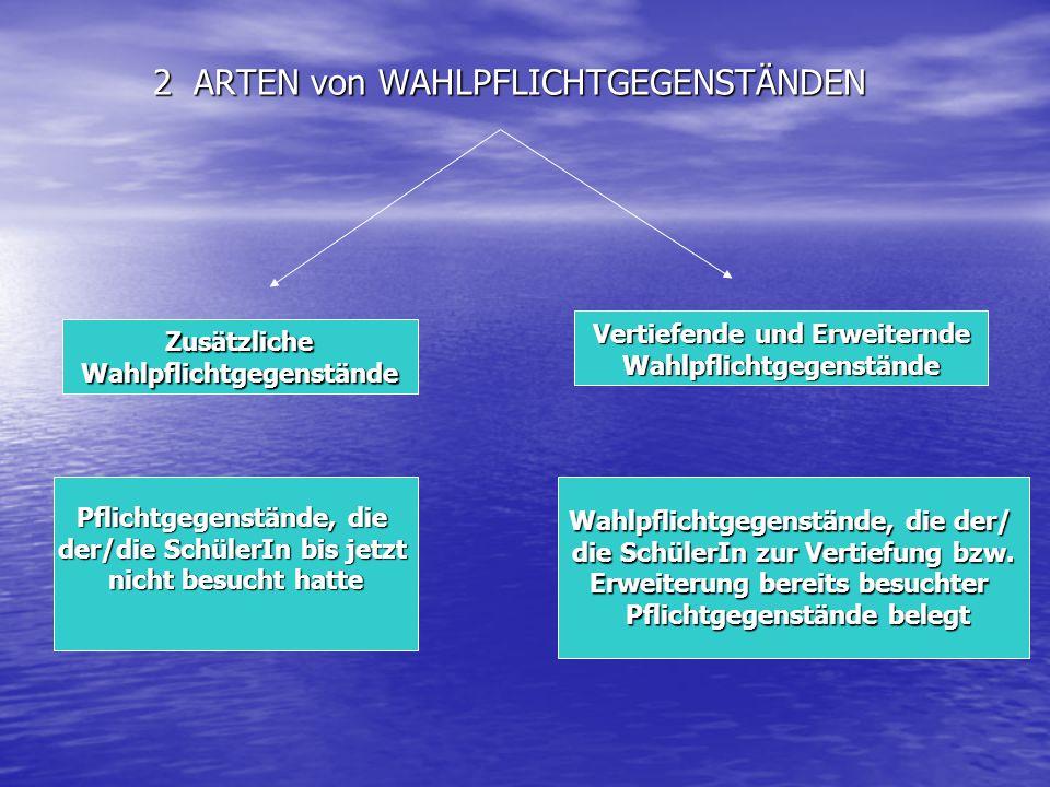 2 ARTEN von WAHLPFLICHTGEGENSTÄNDEN