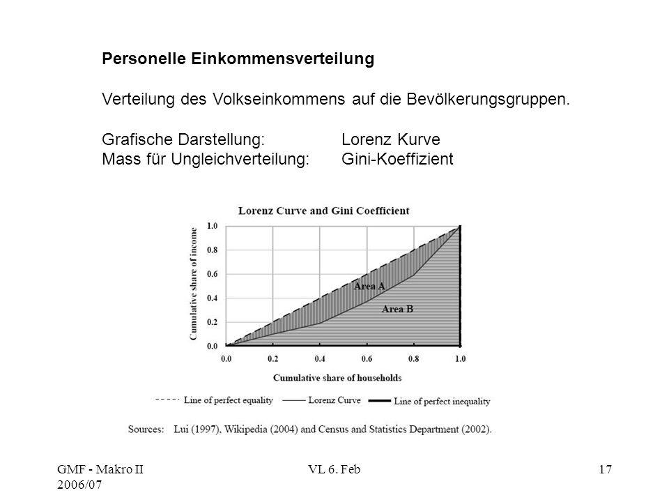 Personelle Einkommensverteilung