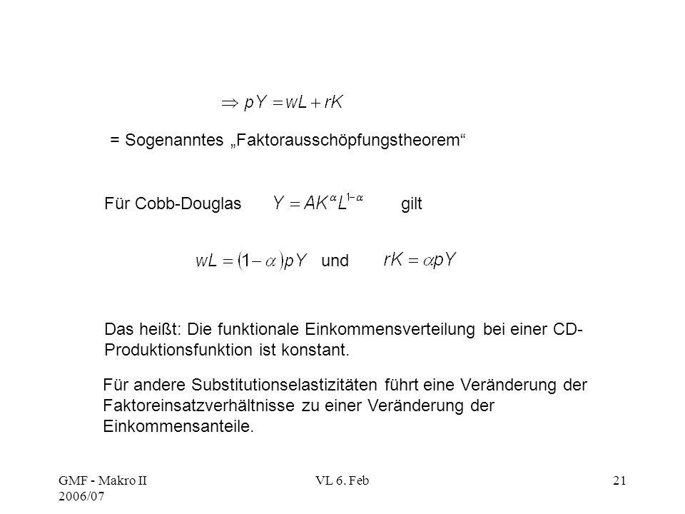 """= Sogenanntes """"Faktorausschöpfungstheorem"""