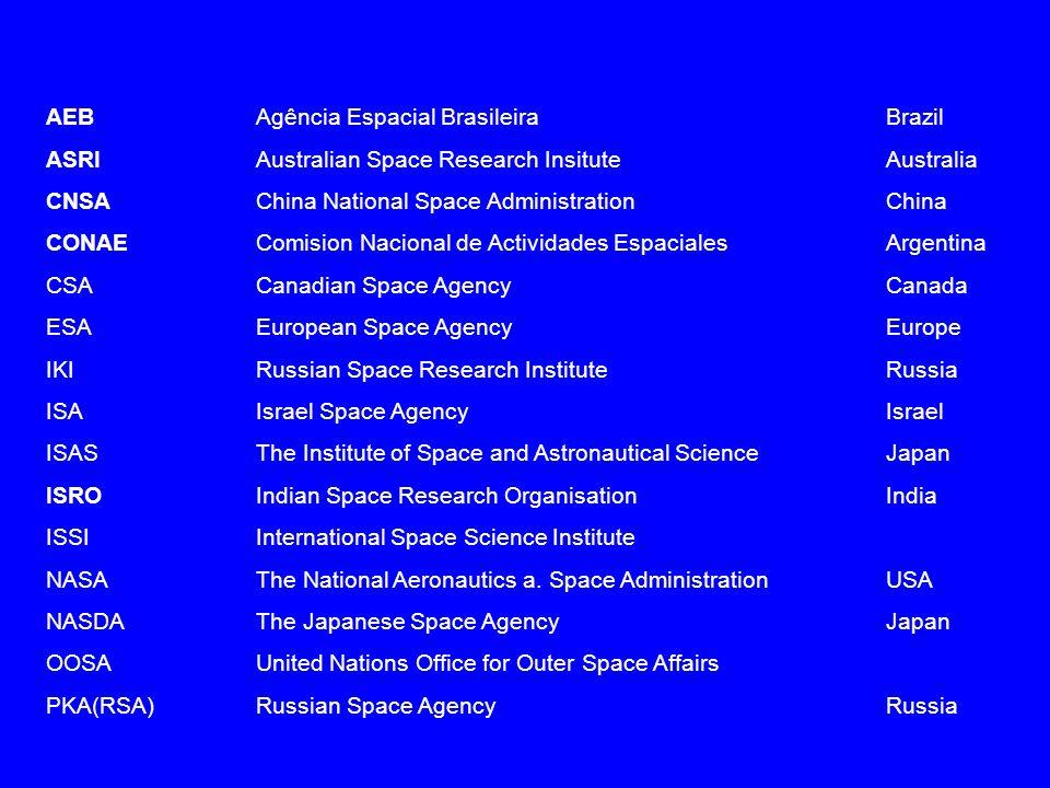 AEB Agência Espacial Brasileira Brazil