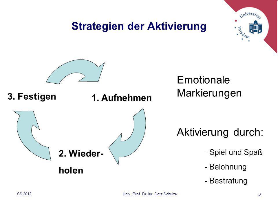 Strategien der Aktivierung