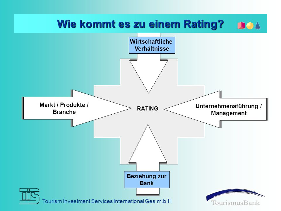 Wie kommt es zu einem Rating