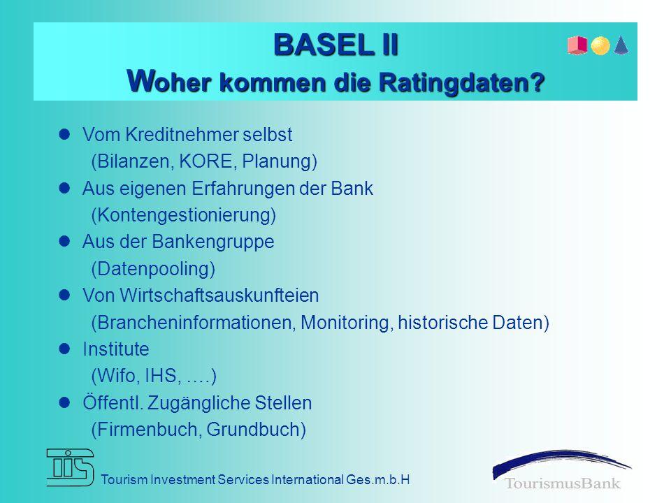 BASEL II Woher kommen die Ratingdaten