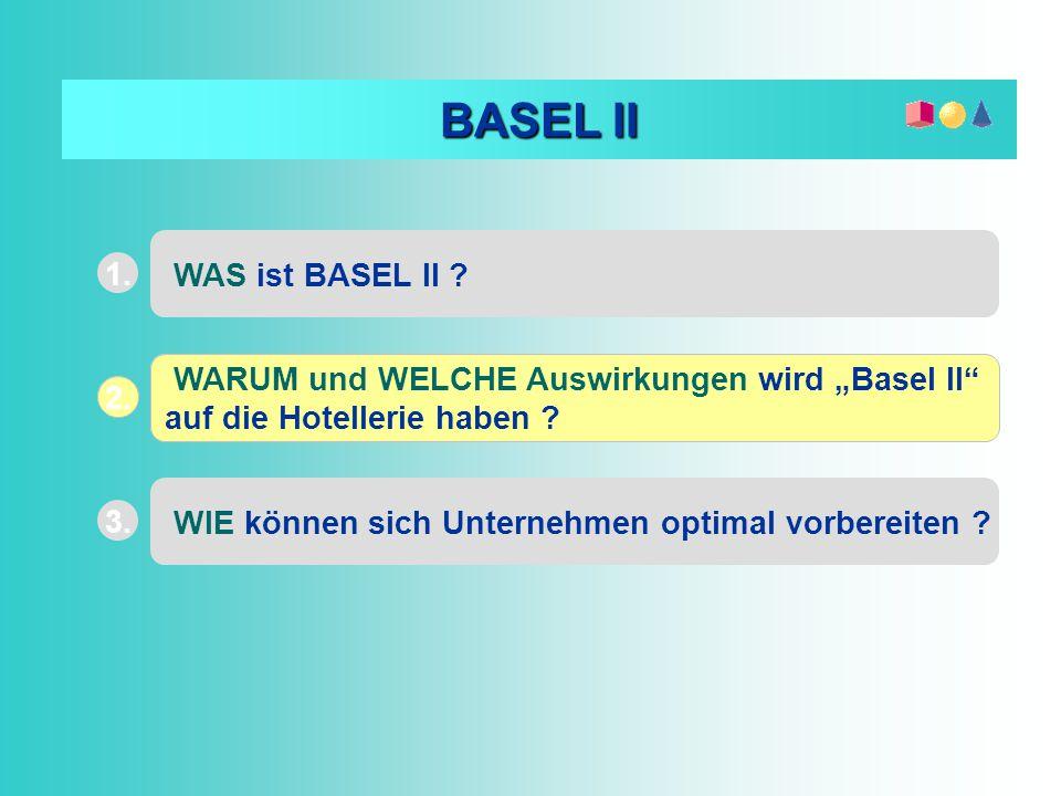 BASEL II WAS ist BASEL II 1.