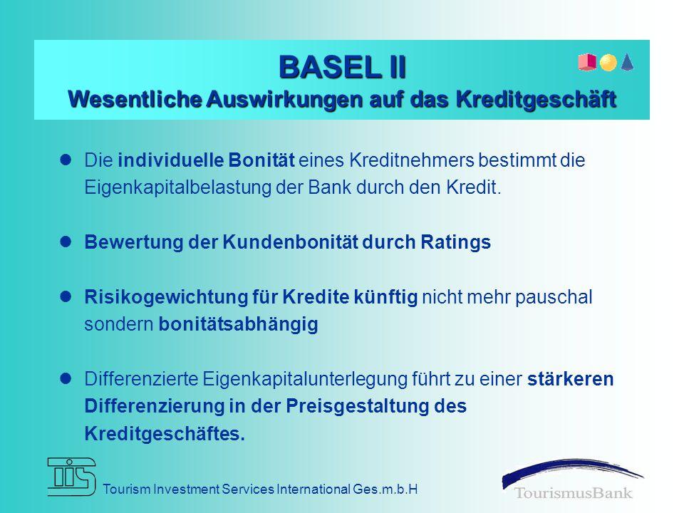 BASEL II Wesentliche Auswirkungen auf das Kreditgeschäft