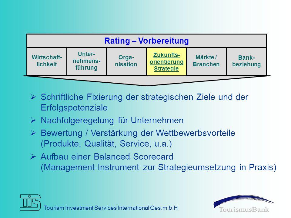 Zukunfts-orientierung Strategie Zukunfts-orientierung / Strategie