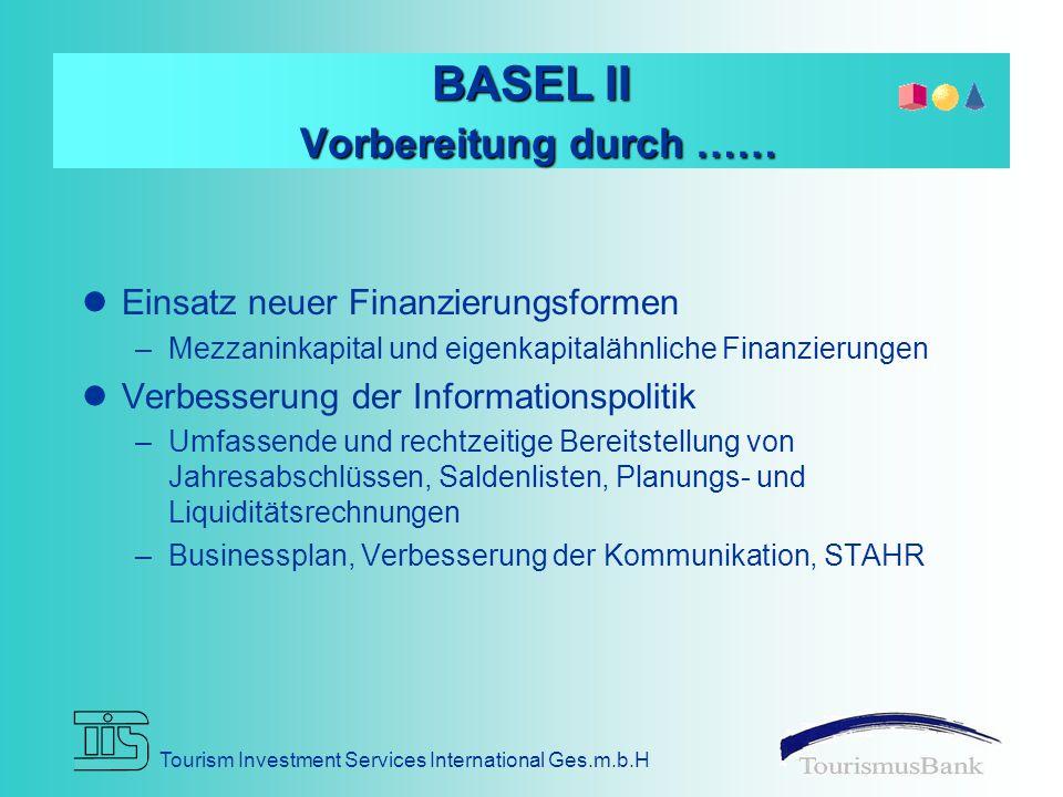 BASEL II Vorbereitung durch ……