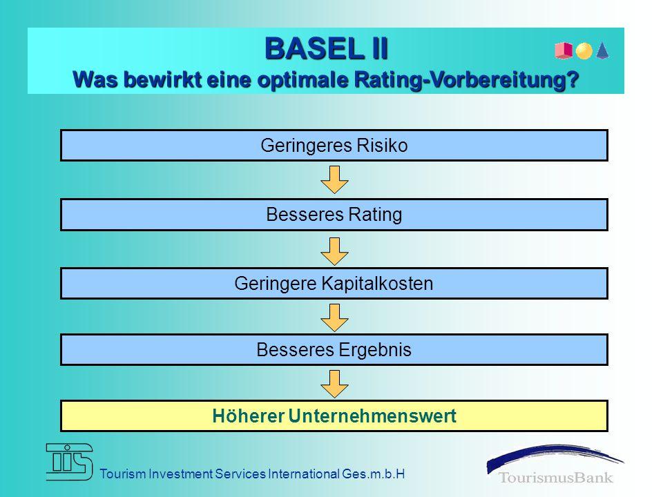 BASEL II Was bewirkt eine optimale Rating-Vorbereitung